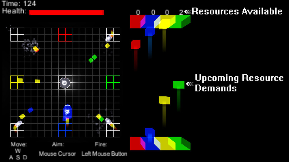 The resource system for DeadLock was inspired by its namesake from Computer Science.