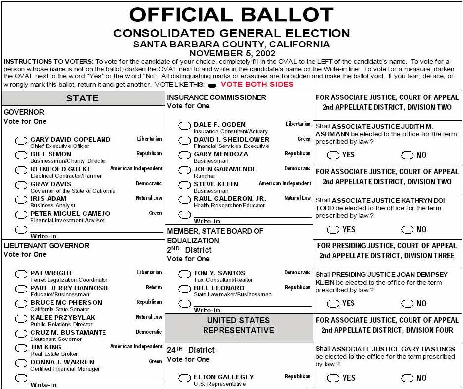 Prior to 2003 this is the type of ballot many used in Arkansas