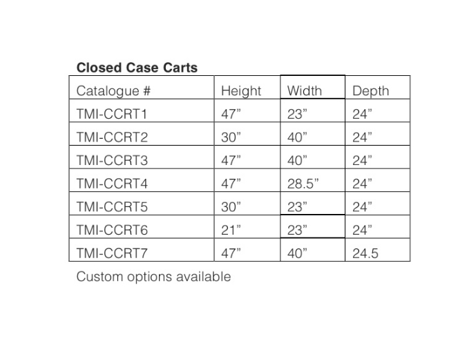 Closed Case Cart Table