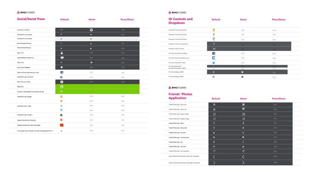 An example of a Master File created for the Design Team, with help from other designers tasked with Visual Systems. These examples show the intent for a centralized location of all final assets, for a team of appx. 75-100 members. I also owned the final designs of some individual icons now on the live site.
