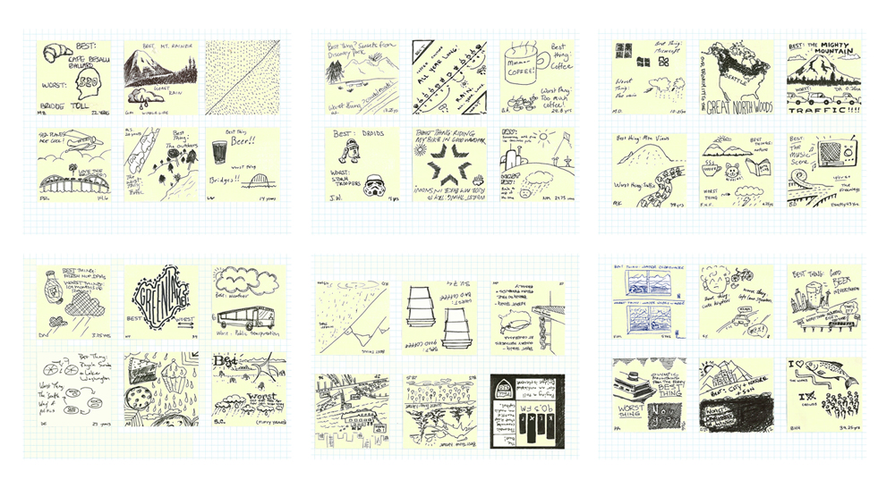 Process detail: collecting and scanning individual Post-It notes from colleagues.