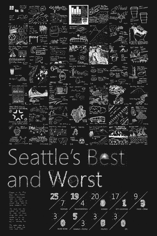 SeattlesBestAndWorse.jpg