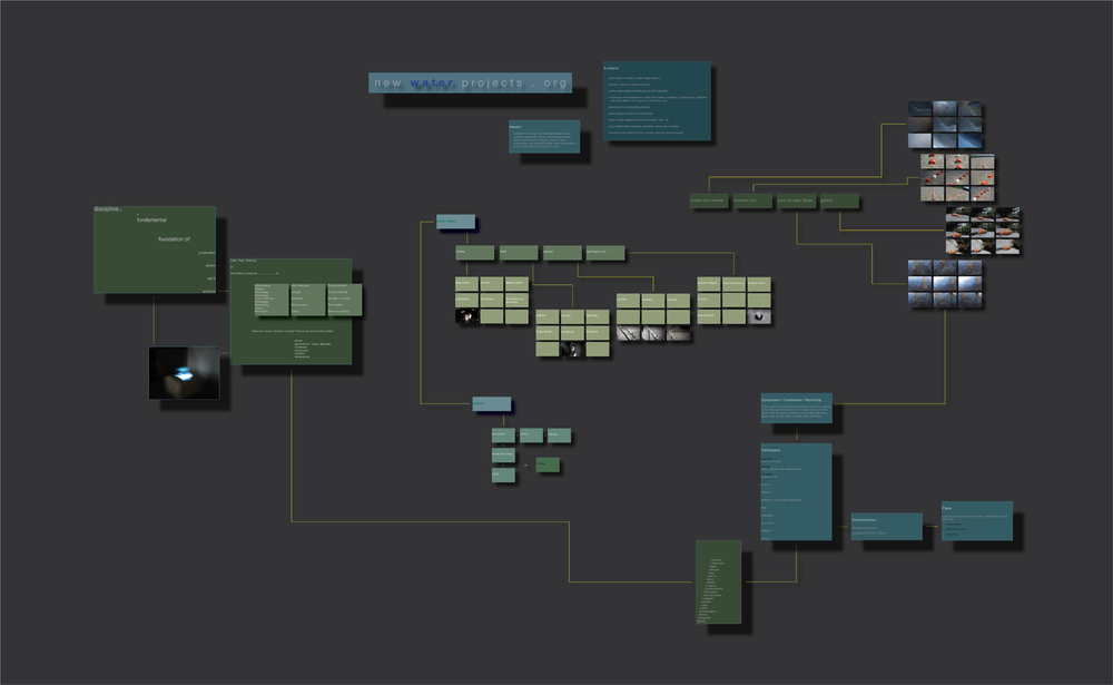 flowchart_2e_blk-green_gradient_single_page_11x17.jpg