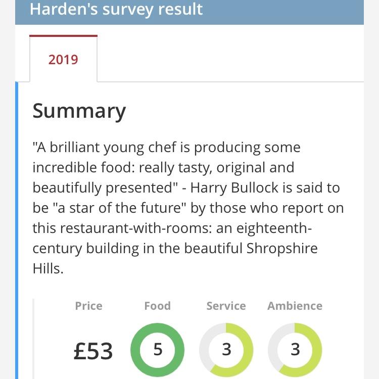 Hardens Survey Result 2019.jpg