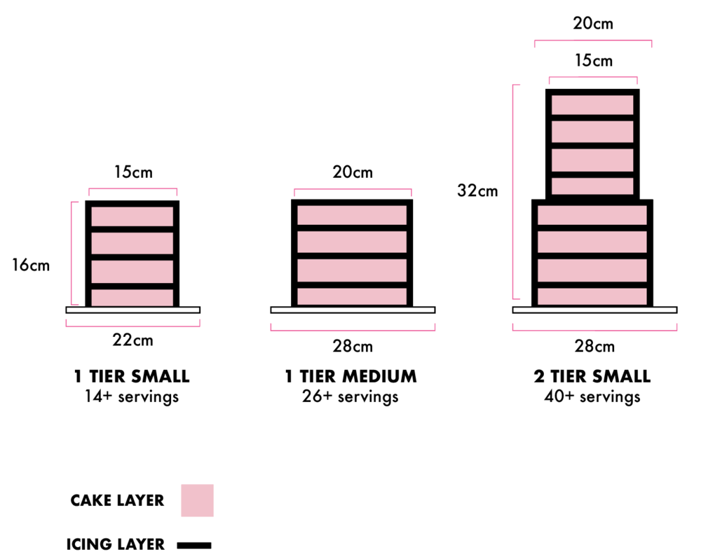 Cupcake Cake Size Guide