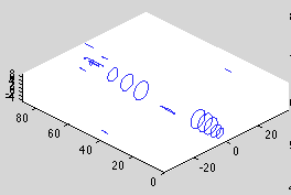 This plot shows where all the loft curves are located relative to each other. This allows the user to confirm that all the components are in the right place relative to each other before exporting all the curves as text files.