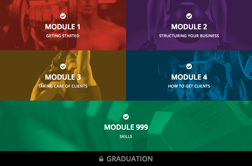 online trainer academy modules.png