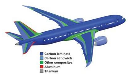 dreamliner carbon fibre.jpg
