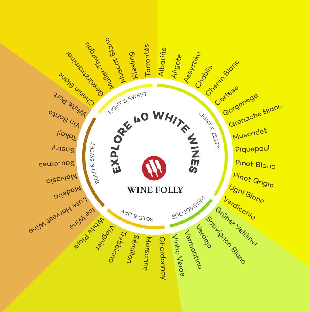 via winefolly.com