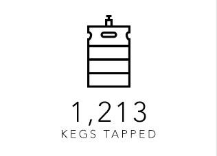 Kegs Tapped