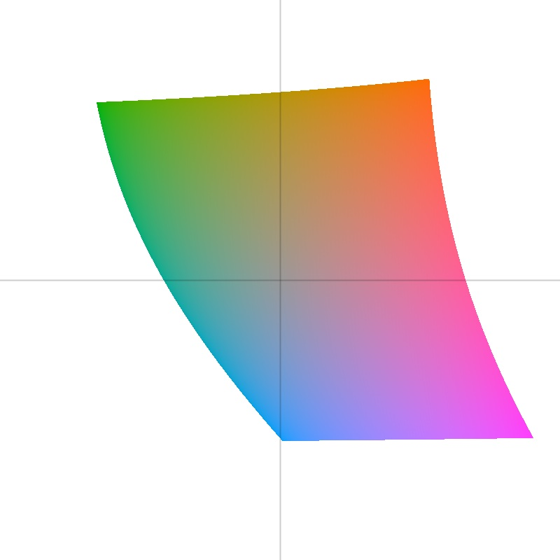 CIELab colour slice with L=63