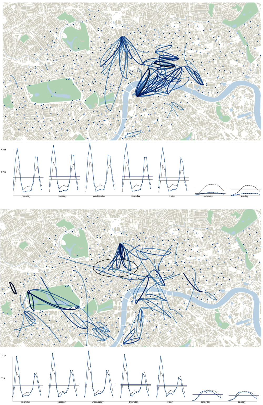 London Cycle Scheme - analysing spatial and temporal patterns in journeys between station pairs concurrently with visual analytics.