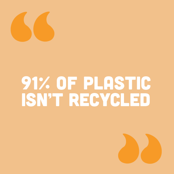 91% of plastic isn't recycled.png