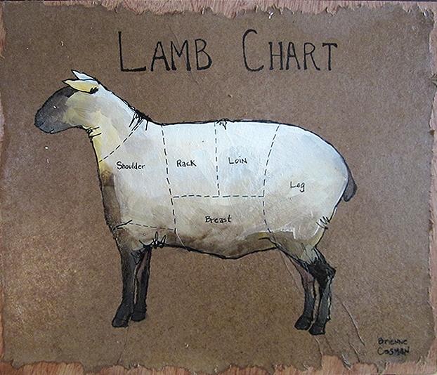 Lamb Cuts-Sold