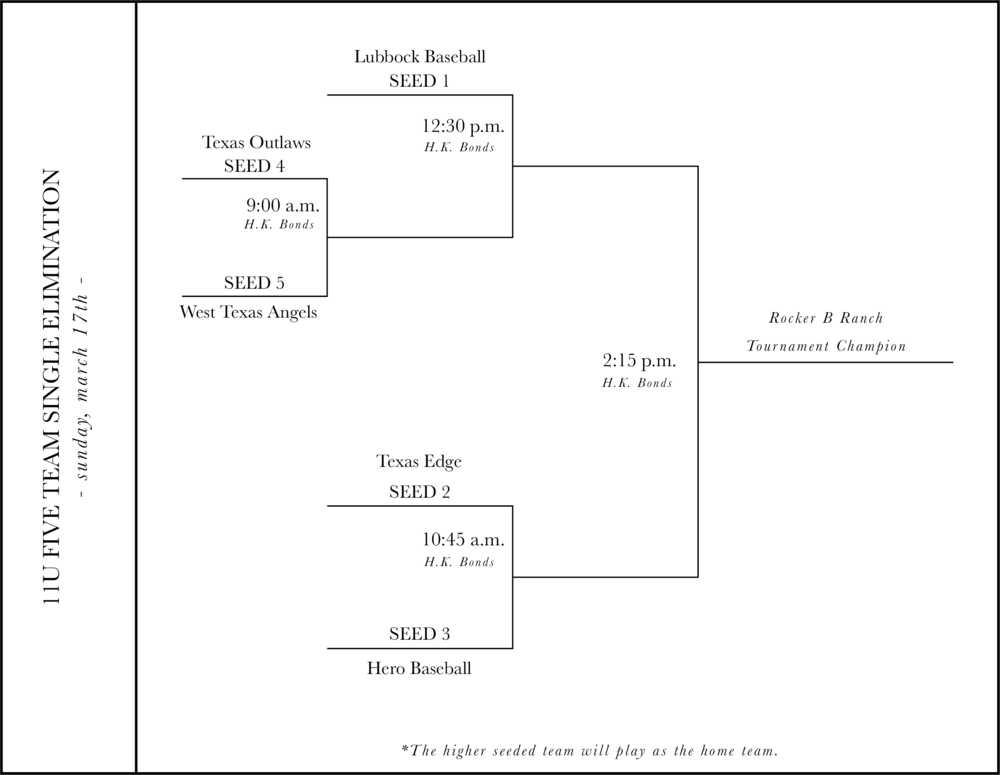 11U Bracket (March 15th - March 17th).png