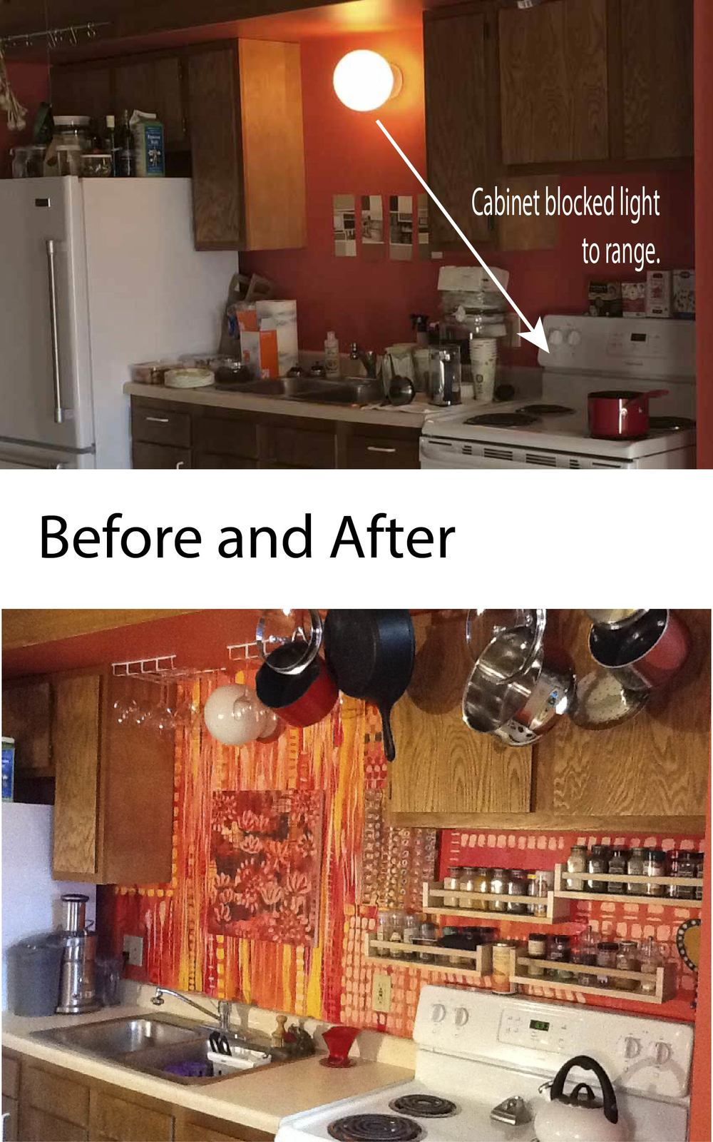 Here is a little before and after of my kitchen workspace. After removing the light blocking cabinet I used acrylic artist paint to cover the big white rectangle left behind. I couldn't stop there . . . oh no . . . now my kitchen is lighter and much brighter!