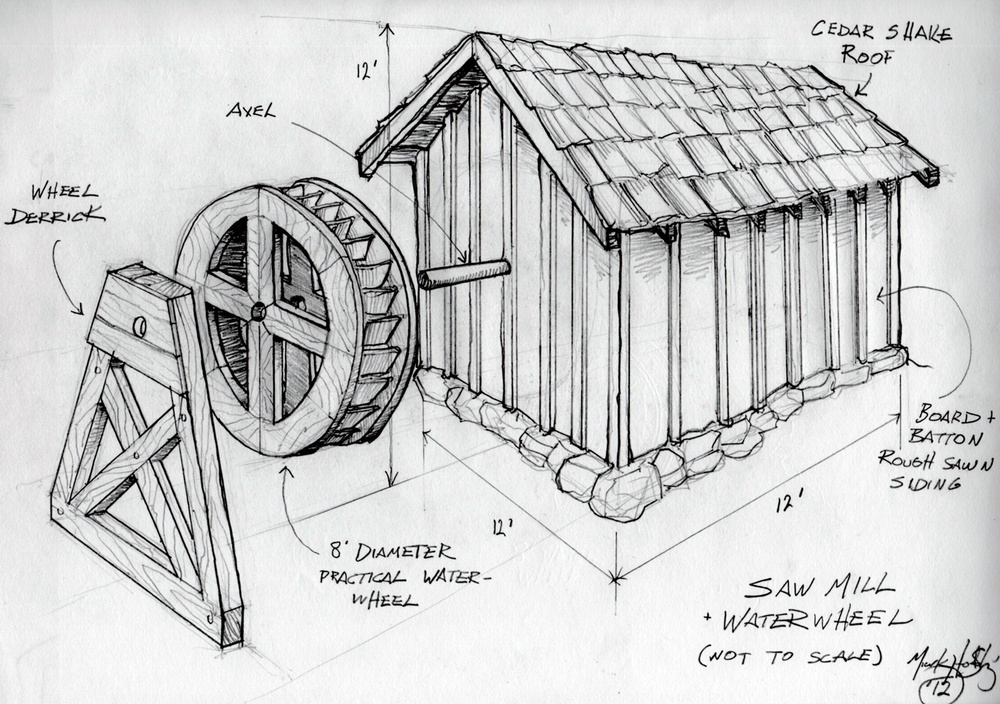 This sketch is of the 2 sided mill and wheel we built.