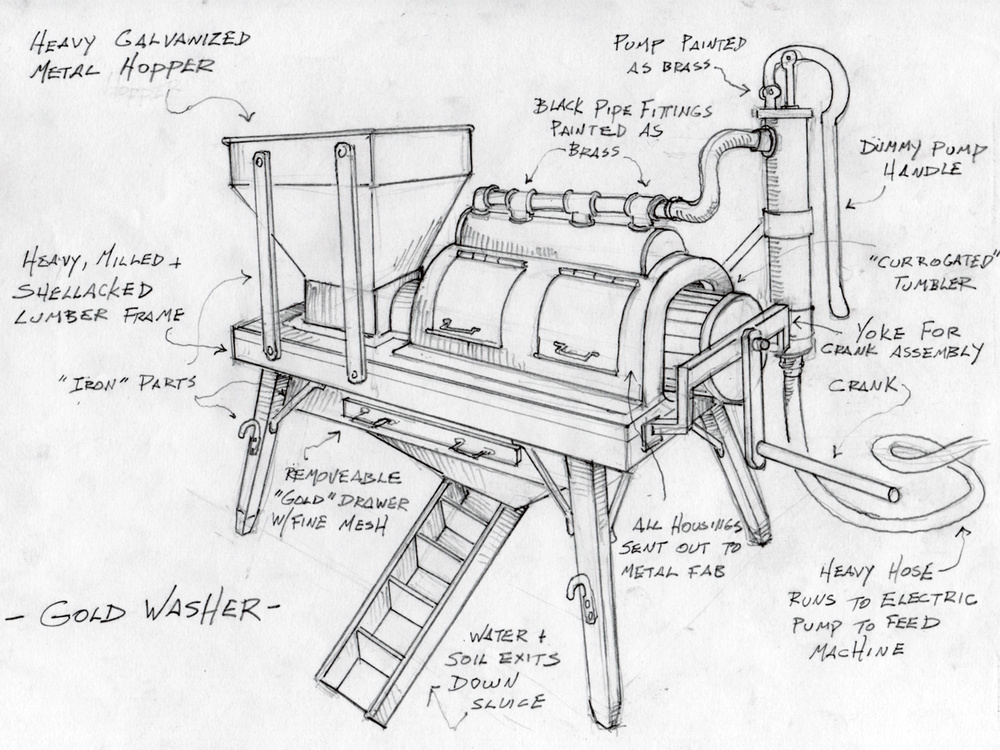 This is an isometric sketch of the gold washer.