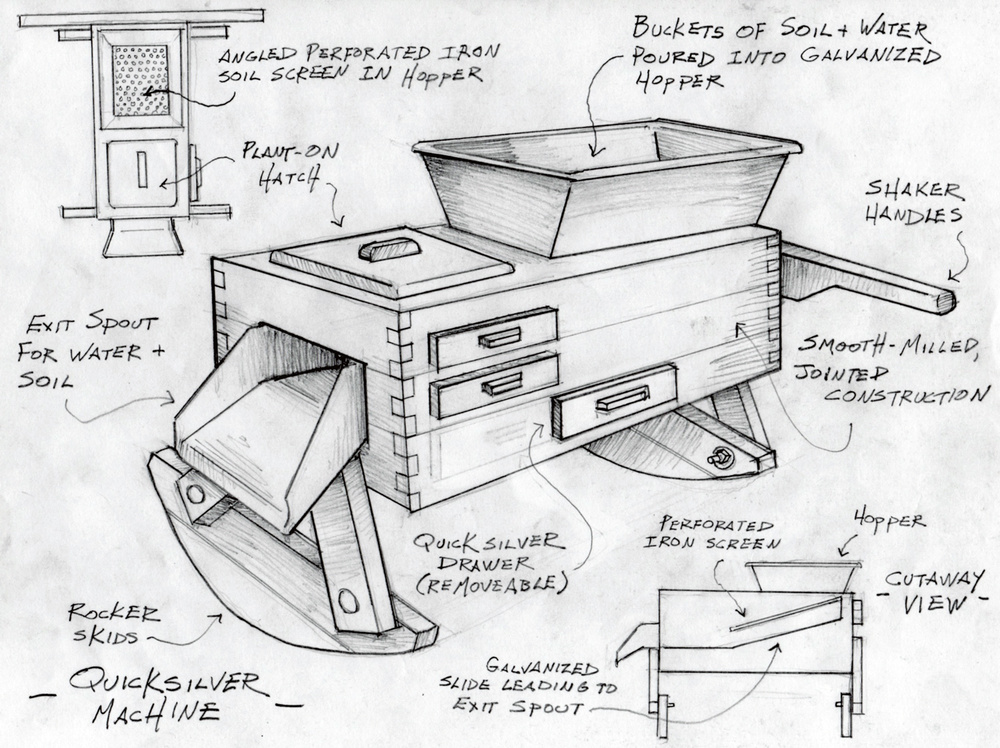 Another method of extracting gold featured in Discovery Channel's Gold Fever was a device called a quicksilver machine, which used a resevoir of mercury to seperate gold from sediment. Here is a sketch of the machine.