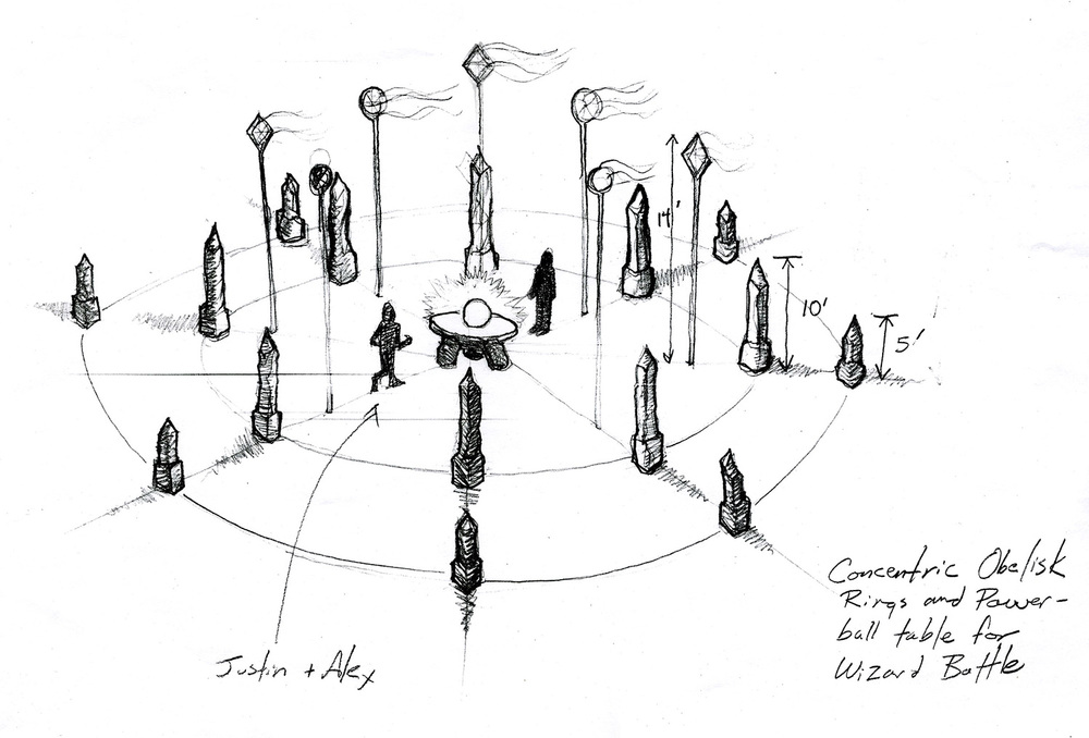 "A final scene in the ""Wizards of Waverly Place: The Movie"" (2009) called for a wizard battle on a wide open field on the Puerto Rican coast. I came up with the idea of druid-like concentric rings of obelisks surrounding a stone table which held the sought-after object. Here is an early conceptual drawing."