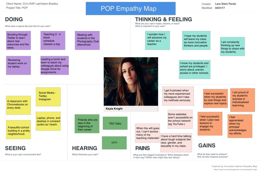 POP-EmpathyMap-Kayla-v2.png