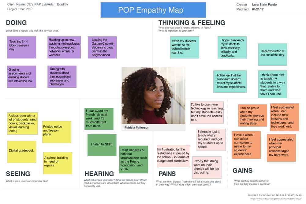POP-EmpathyMap-Patricia.png