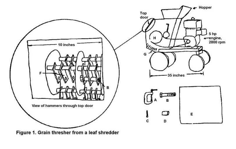 grain threshing machine plans
