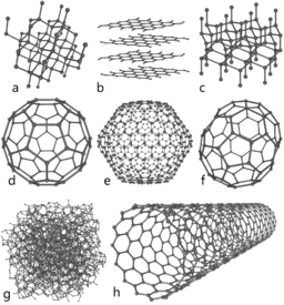 Carbon : Eight Allotropes of Carbon