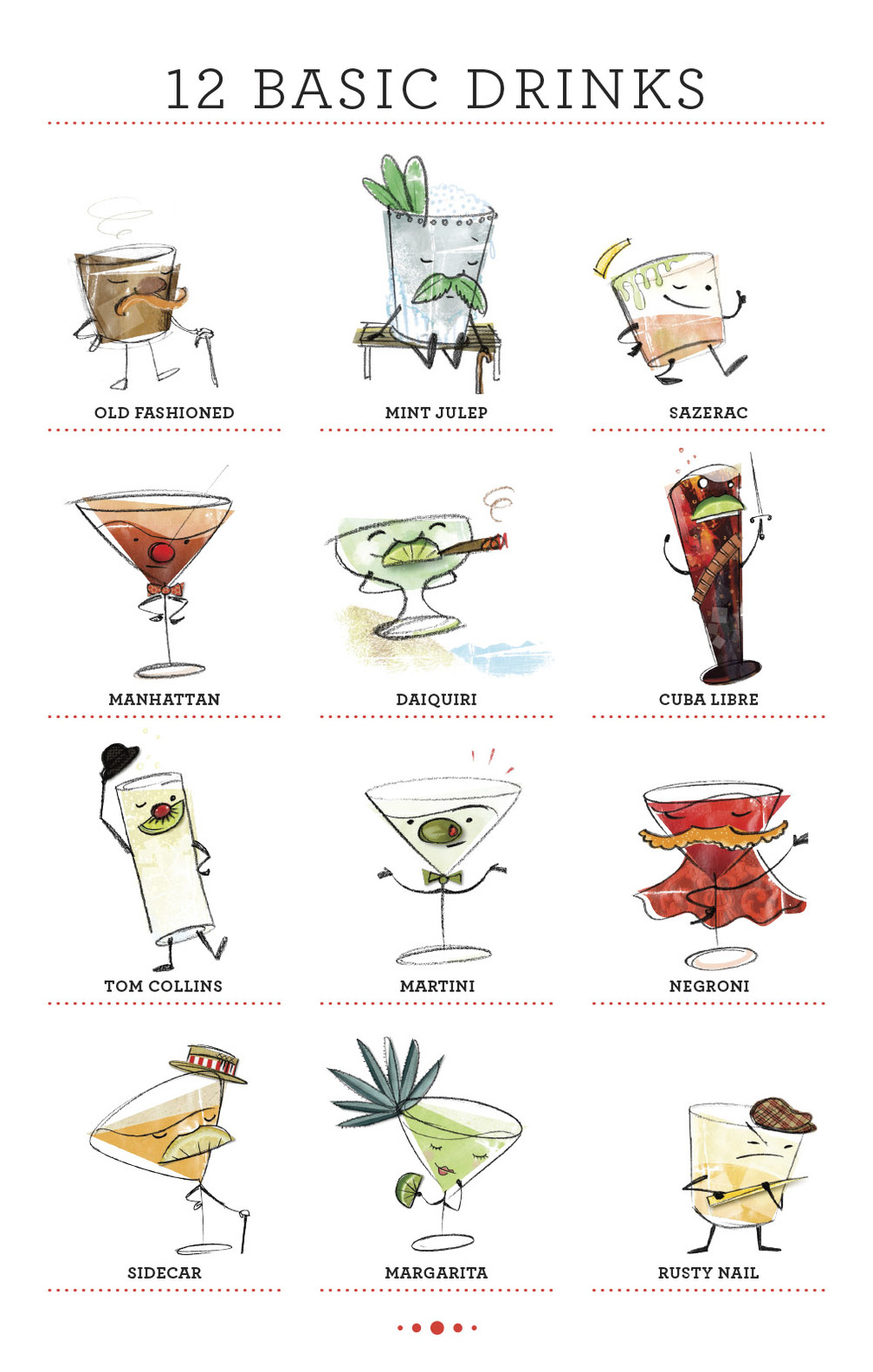 home bar basics 12 essential cocktails to stir or shake