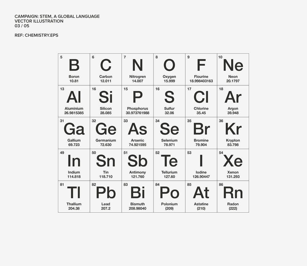 STEM_FolioAssets_Chemistry_Vector.jpg