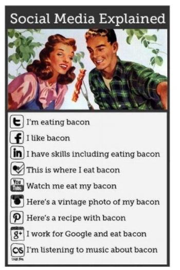 social/anti-social media