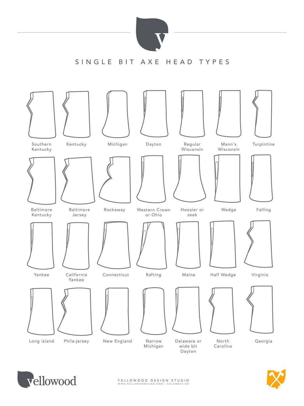These are the most commonly known single bit axe head types. Axe heads were altered to best suit the task they were performing, as well as their location.