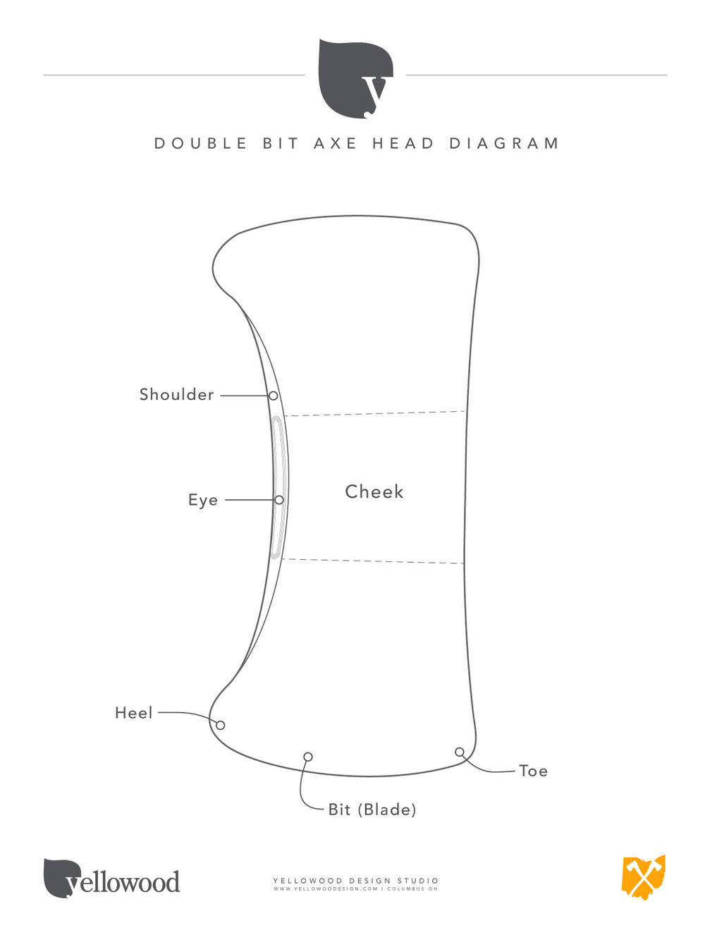 Double bit axe head diagram.