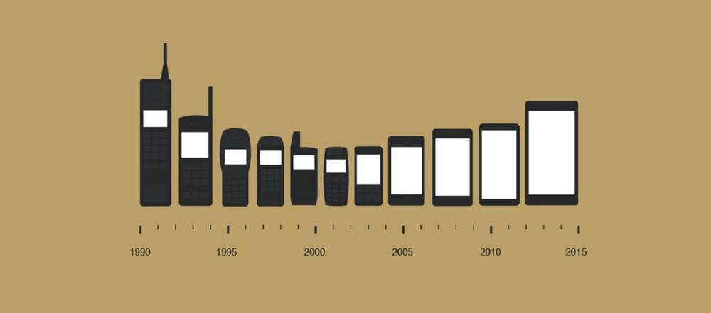 smartphone-evol