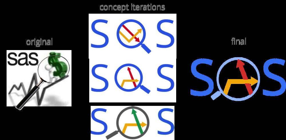 Google Sales Analytics & Solutions Team