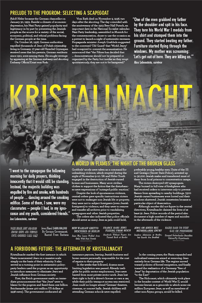Kristallnacht Infographic