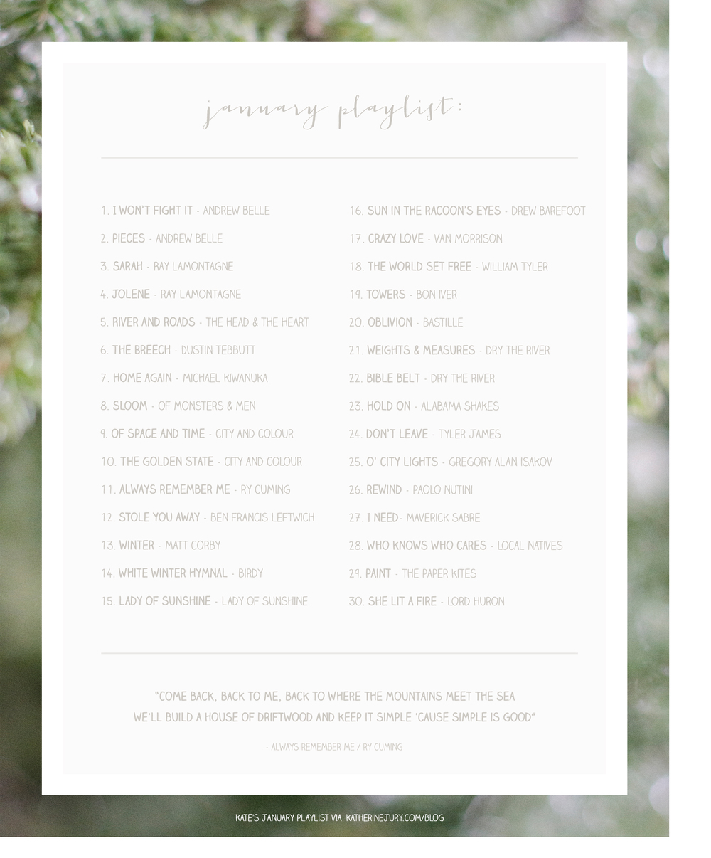 January Playlist | Katherine Jury Blog