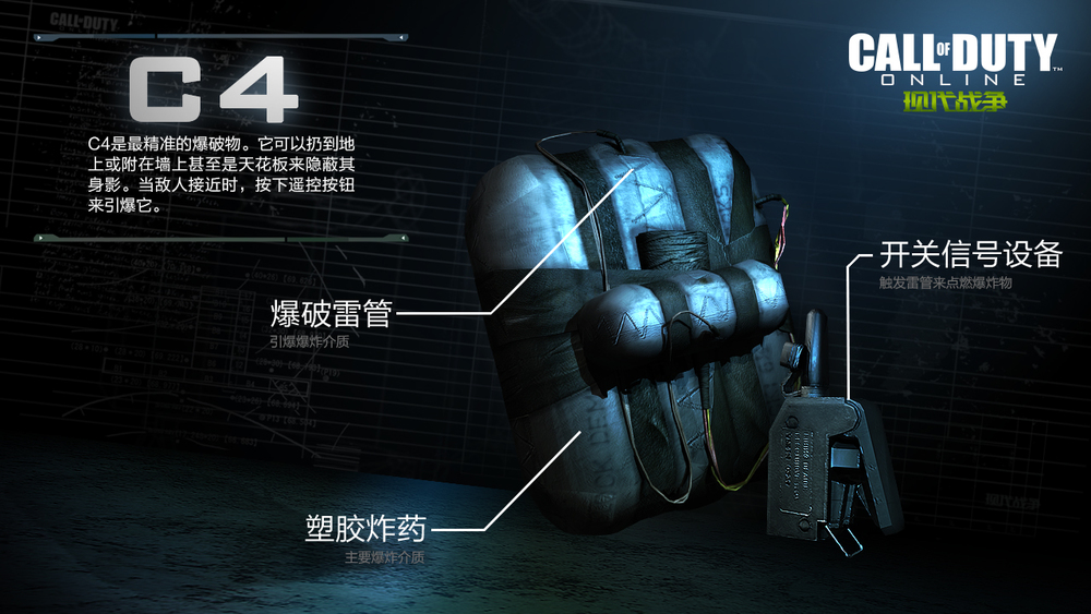 """C4"" Call of Duty Online Equipment Series"