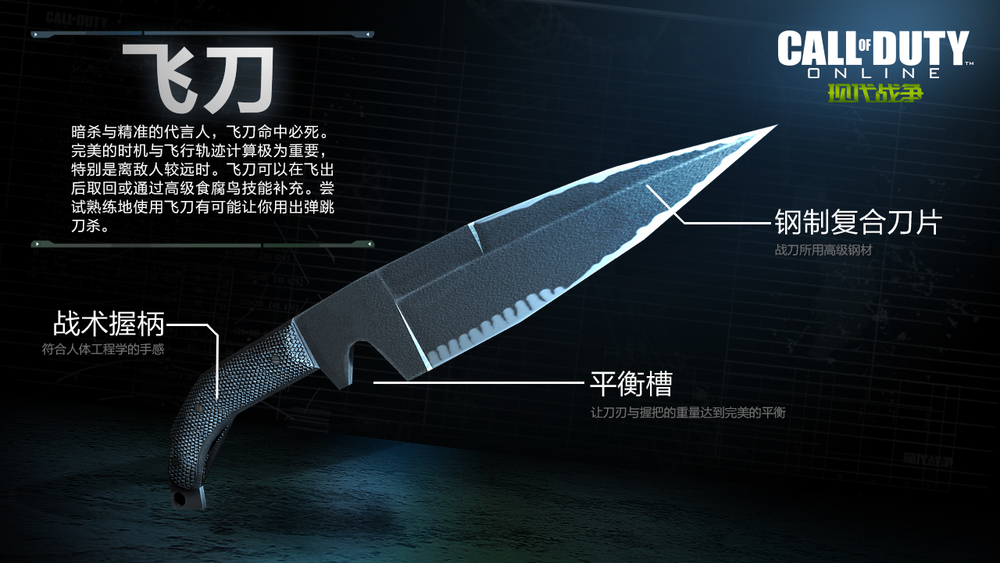 """""""Throwing Knife"""" Call of Duty Online Equipment Series"""
