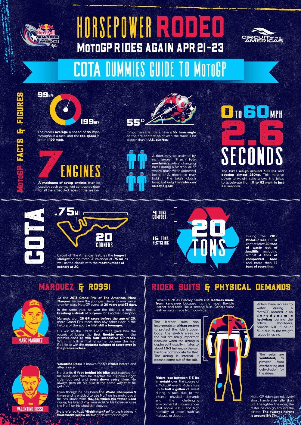 COTA_MotoGP_Infographic.jpg