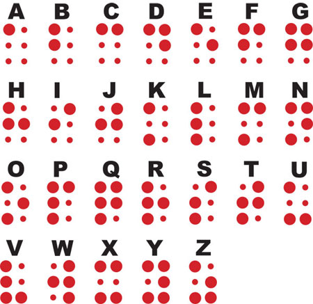 Braille_alphabet.jpg