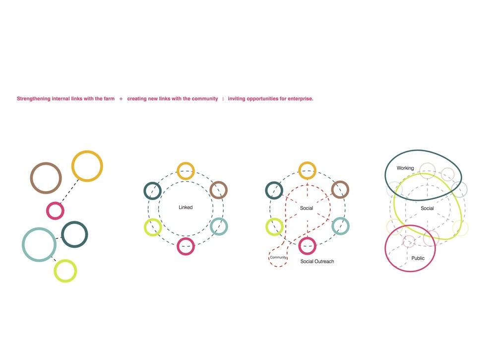 Vision diagram.jpg
