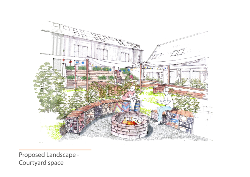 6_Proposed Coutyard space.jpg