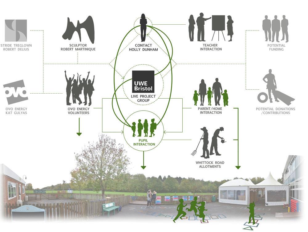 stakeholders new.jpg