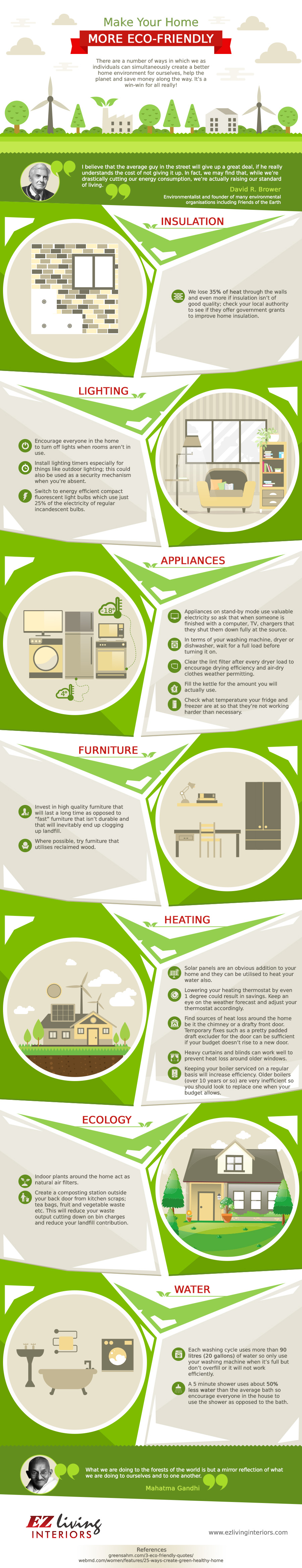 Helen OKeefe_Being Eco-Friendly in the Home – Infographic (1).jpg