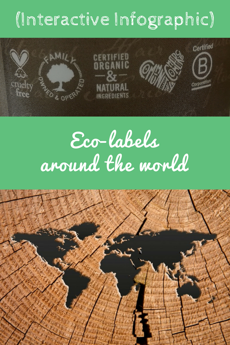 (Interactive Infographic) Eco Labels.png