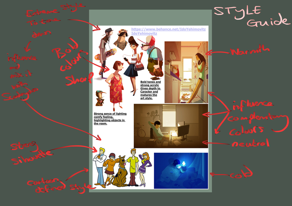 Character Design Process, Moodboard, Is IT Green, Totem Learning