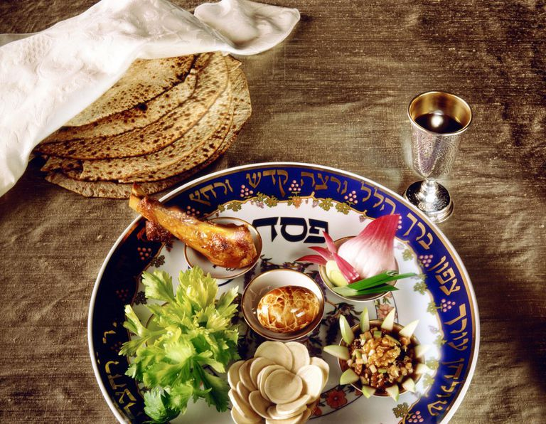 Full Pesach Schedule - Click above for a full Pesach Schedule