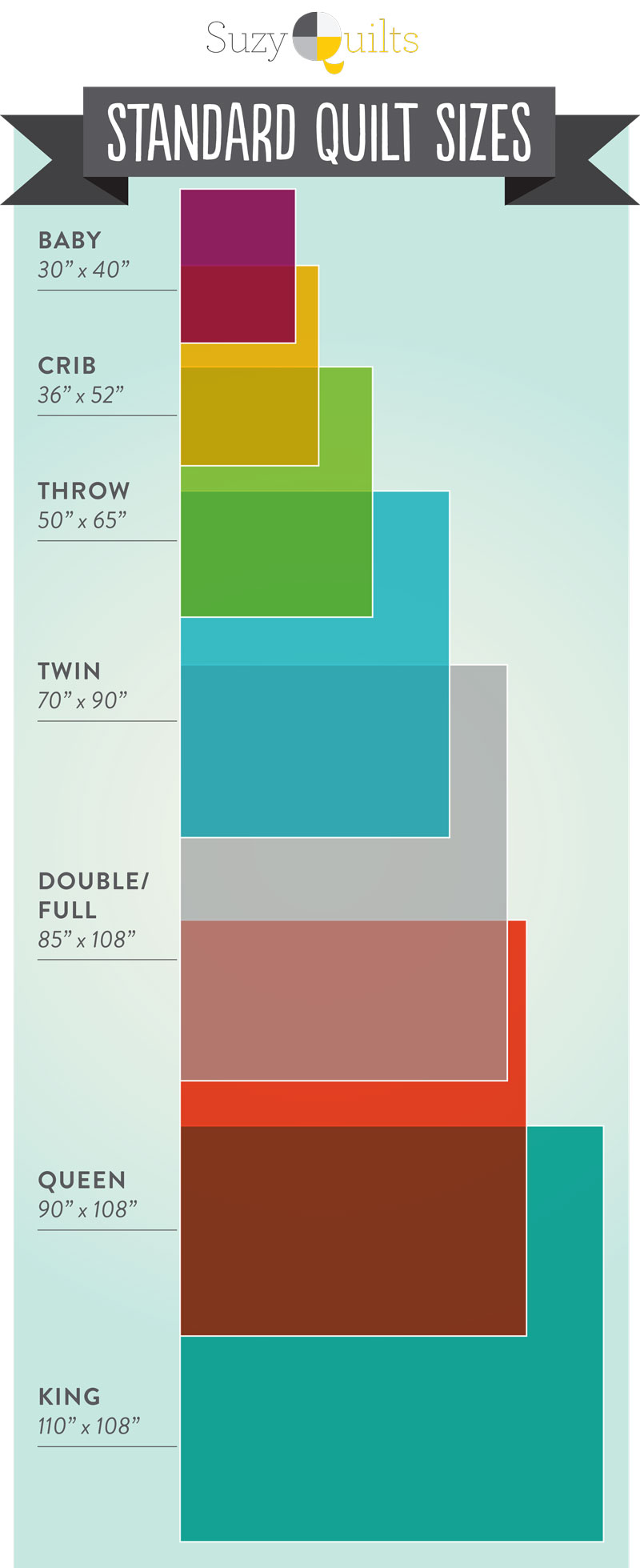 Quilt_Sizes_Infographic.jpg