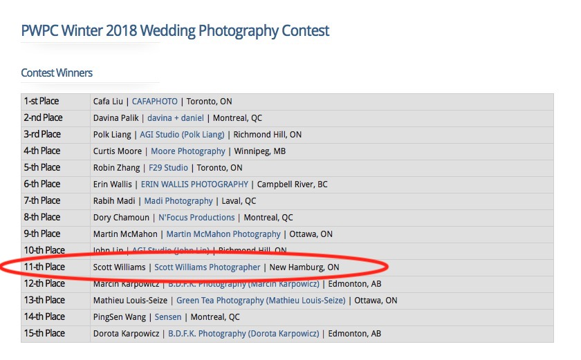 Scott Williams 11th Place Professional Wedding Photographers of Canada Winter 2018 Contest.